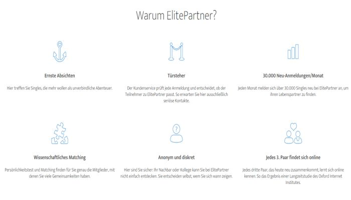 Elitepartner Vorteile