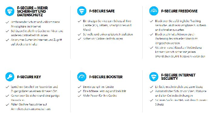 F-Secure Produkte