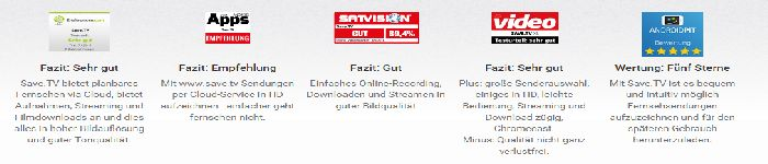 save.tv Testsieger